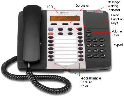 mitel 5224 ip phone manual