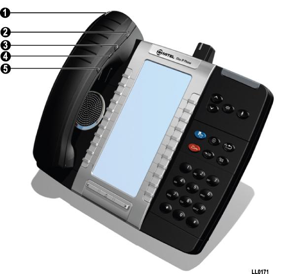 Using the Mitel Cordless Handset 5330e / 5340e